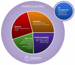 mindful-eating-manfra